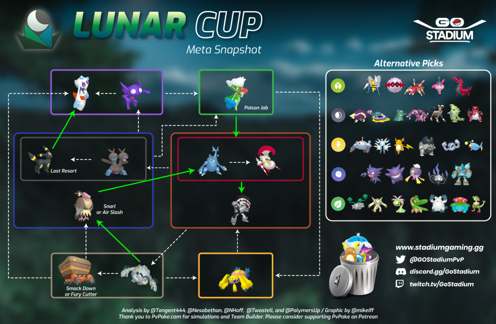 Lunar Cup